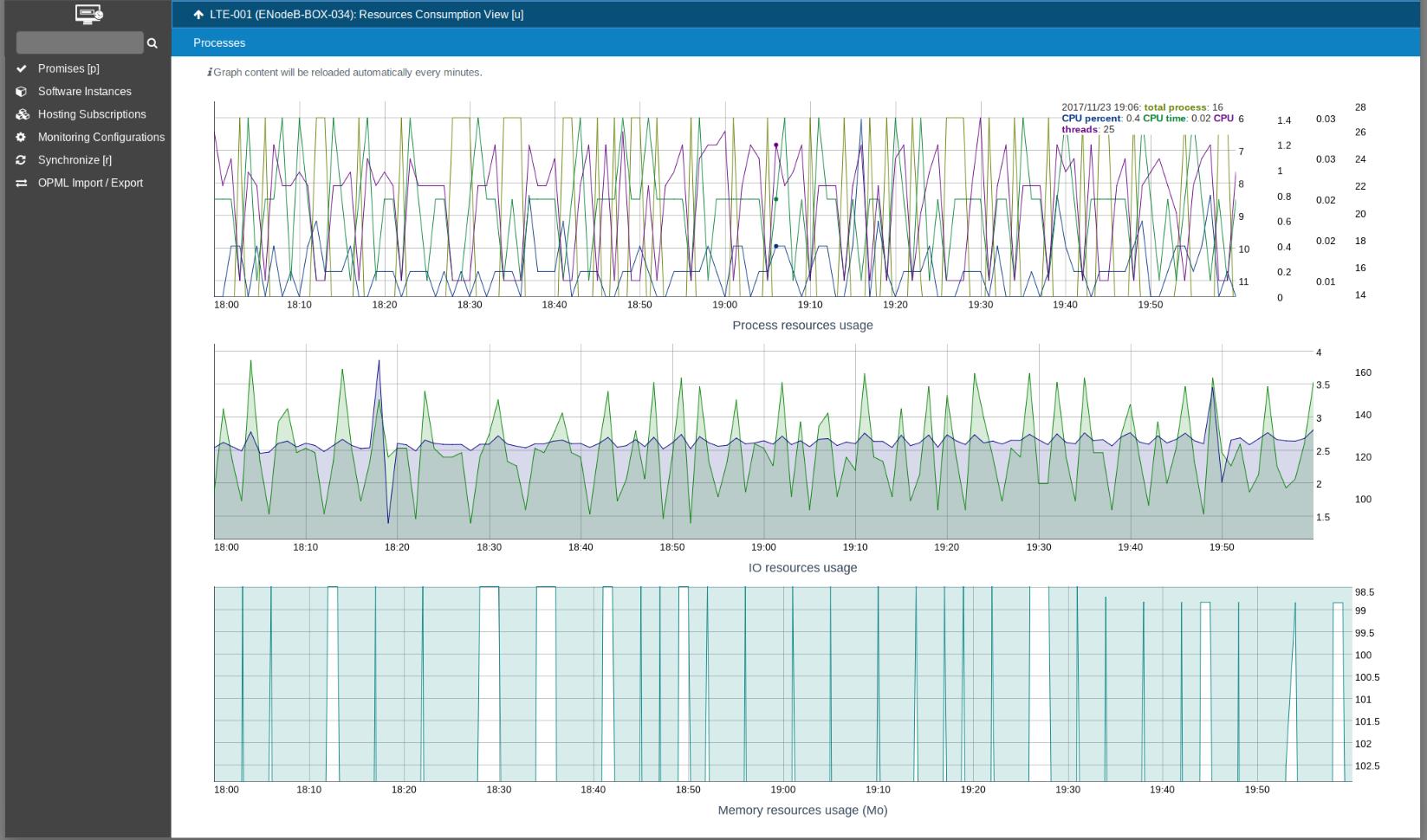 VRAN Service Monitoring