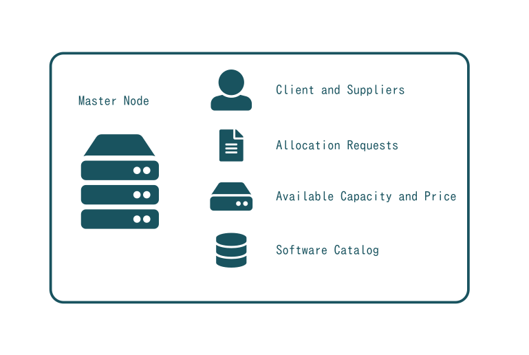 SlapOS Master - Functional overview