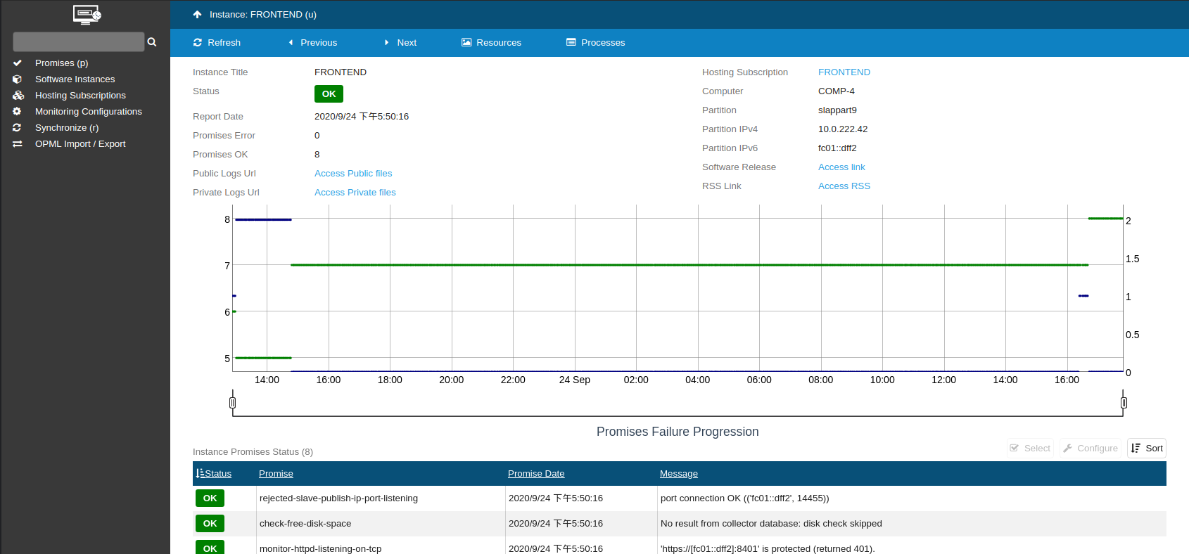 Monitor Interface - Instance View