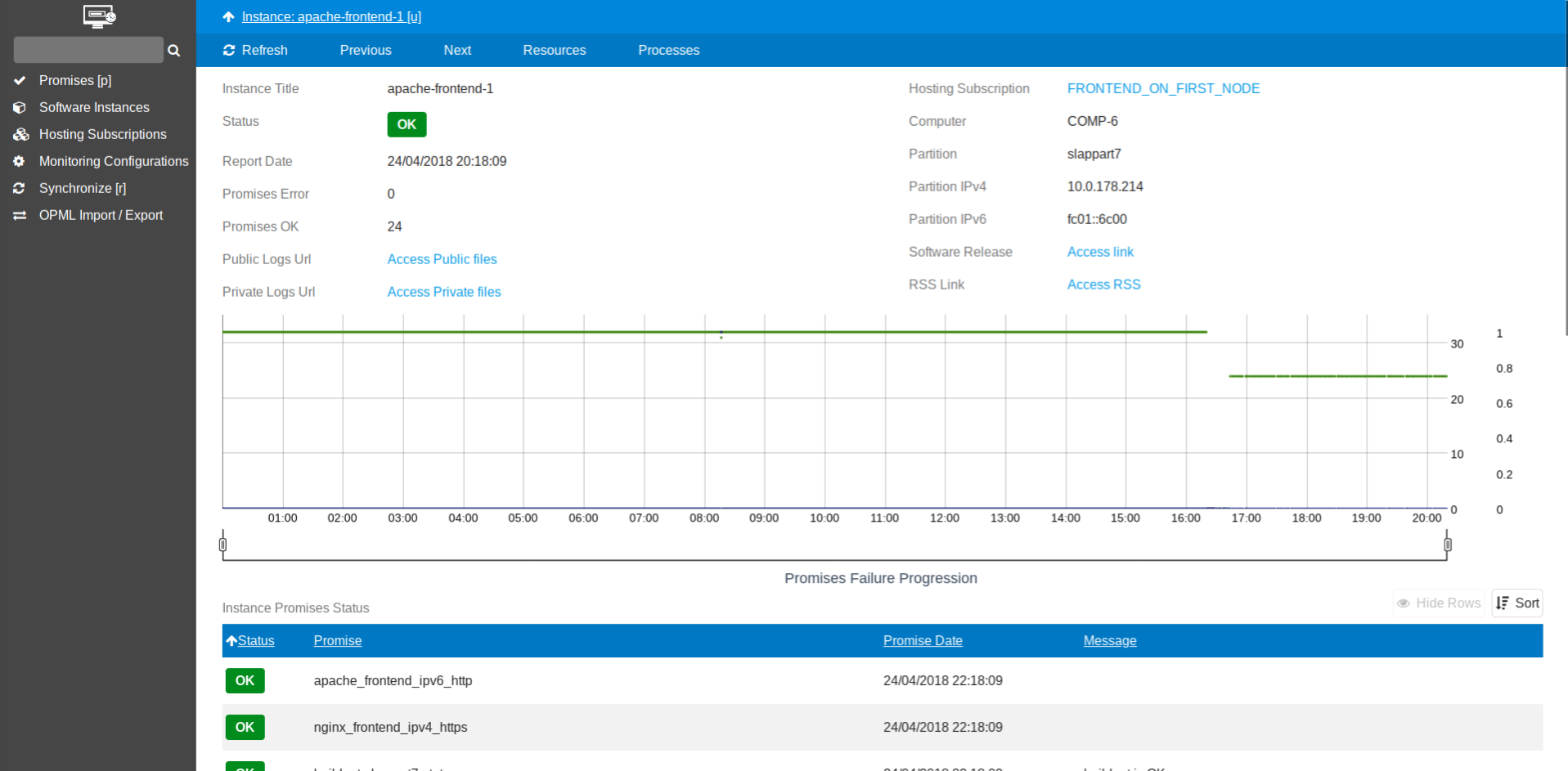 Monitor Interface - Software Instance Details